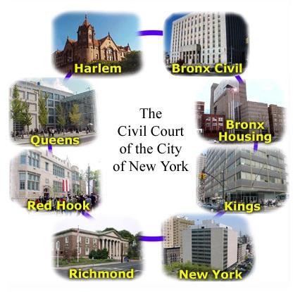 NY City Civil Court
